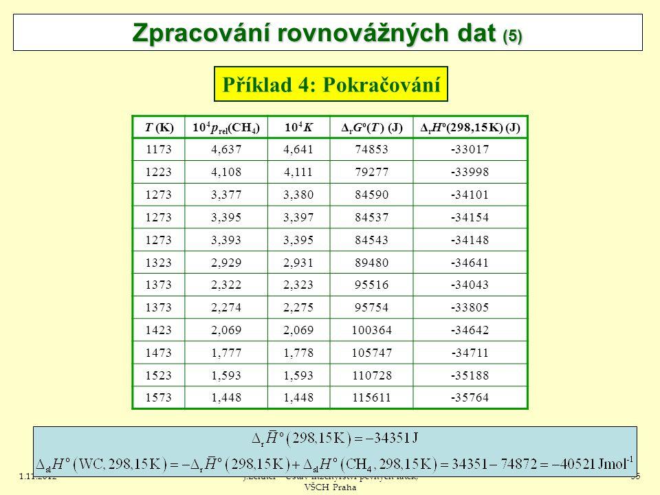 1.11.2012J.Leitner - Ústav inženýrství pevných látek, VŠCH Praha 35 Zpracování rovnovážných dat (5) T (K)10 4 p rel (CH 4 )10 4 KΔ r G o (T ) (J)Δ r H o (298,15 K) (J) 11734,6374,64174853-33017 12234,1084,11179277-33998 12733,3773,38084590-34101 12733,3953,39784537-34154 12733,3933,39584543-34148 13232,9292,93189480-34641 13732,3222,32395516-34043 13732,2742,27595754-33805 14232,069 100364-34642 14731,7771,778105747-34711 15231,593 110728-35188 15731,448 115611-35764 Příklad 4: Pokračování
