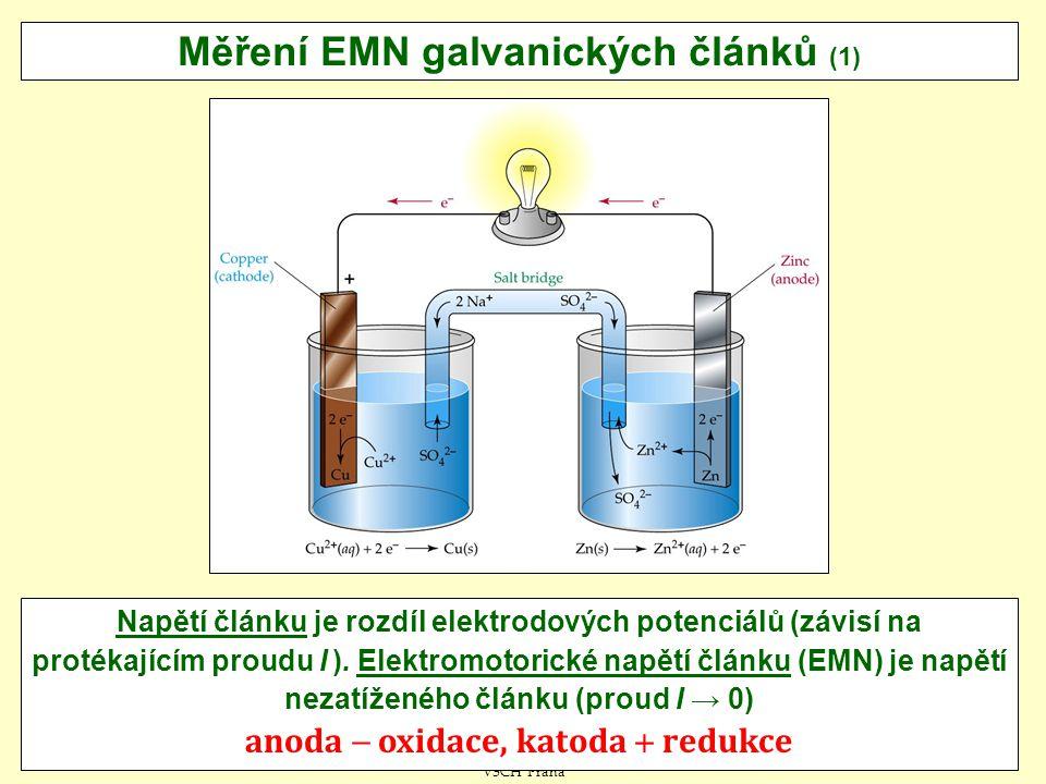 1.11.2012J.Leitner - Ústav inženýrství pevných látek, VŠCH Praha 36 Napětí článku je rozdíl elektrodových potenciálů (závisí na protékajícím proudu I ).