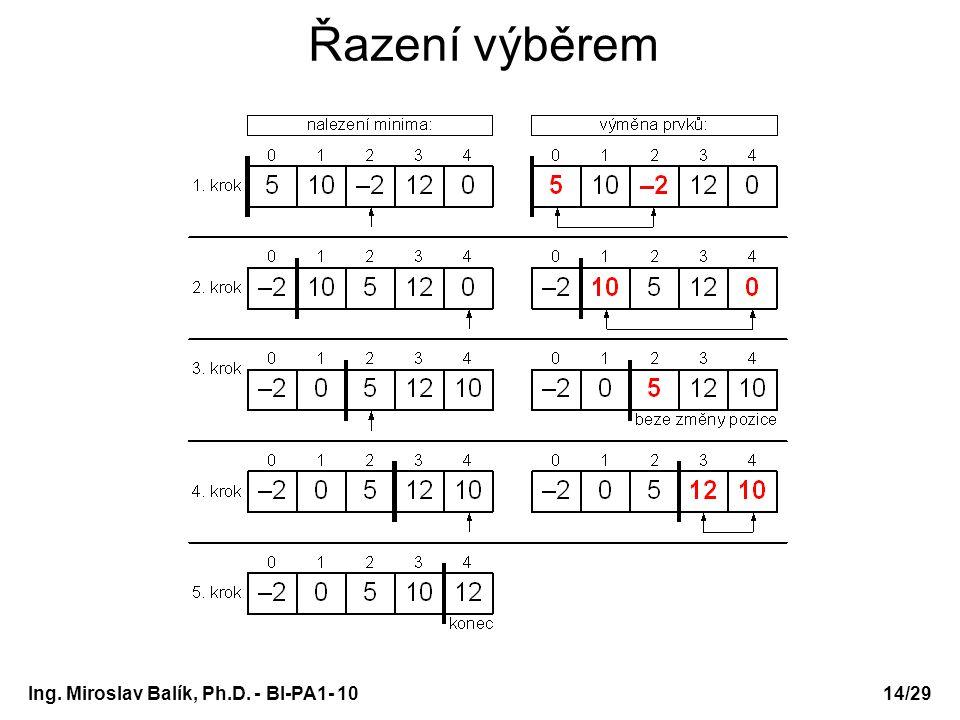 Ing. Miroslav Balík, Ph.D. - BI-PA1- 10 Řazení výběrem 14/29