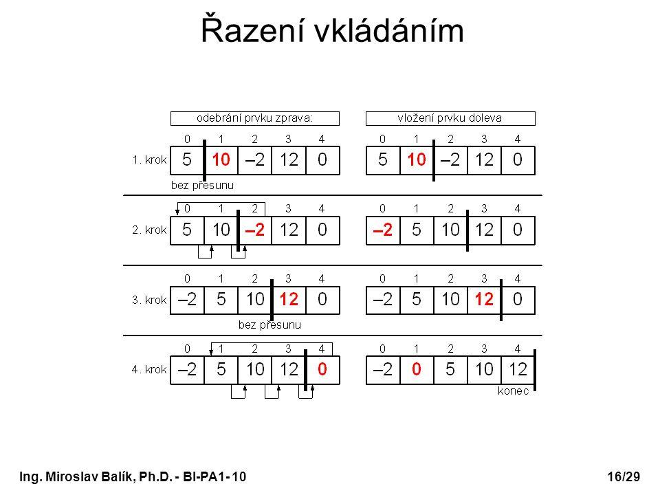 Ing. Miroslav Balík, Ph.D. - BI-PA1- 10 Řazení vkládáním 16/29