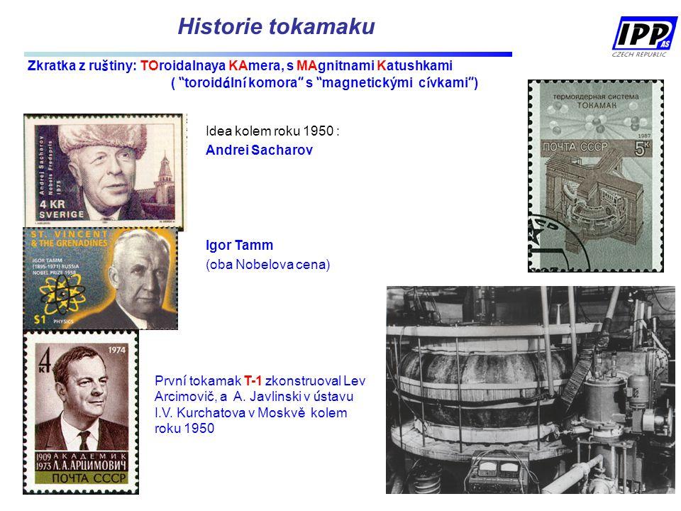 Historie tokamaku Idea kolem roku 1950 : Andrei Sacharov Igor Tamm (oba Nobelova cena) Zkratka z ru š tiny: TOroidalnaya KAmera, s MAgnitnami Katushka