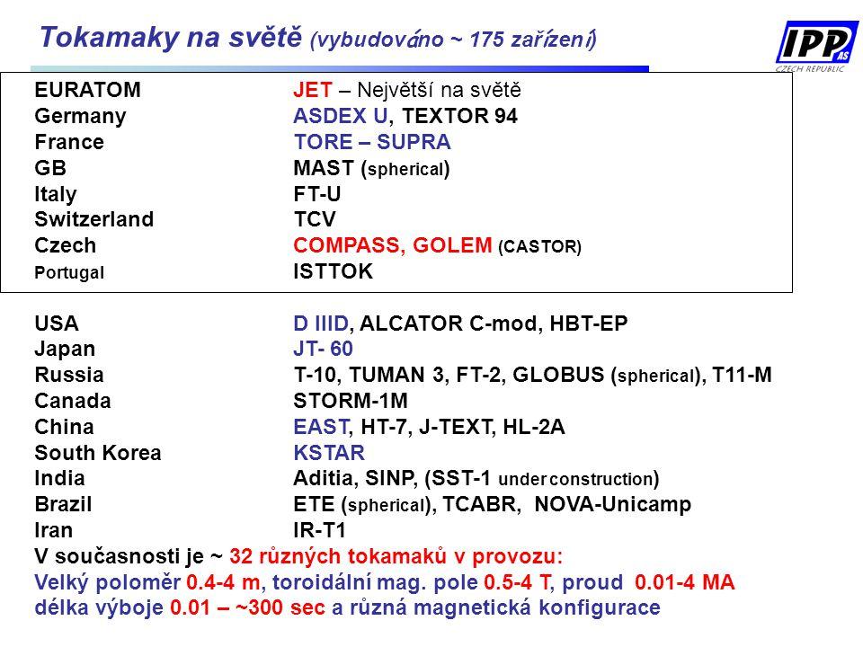 Tokamaky na světě (vybudov á no ~ 175 zař í zen í ) EURATOMJET – Největší na světě Germany ASDEX U, TEXTOR 94 France TORE – SUPRA GB MAST ( spherical ) Italy FT-U Switzerland TCV Czech COMPASS, GOLEM (CASTOR) Portugal ISTTOK USA D IIID, ALCATOR C-mod, HBT-EP Japan JT- 60 Russia T-10, TUMAN 3, FT-2, GLOBUS ( spherical ), T11-M CanadaSTORM-1M China EAST, HT-7, J-TEXT, HL-2A South KoreaKSTAR India Aditia, SINP, (SST-1 under construction ) BrazilETE ( spherical ), TCABR, NOVA-Unicamp IranIR-T1 V současnosti je ~ 32 různých tokamaků v provozu: Velký poloměr 0.4-4 m, toroidální mag.