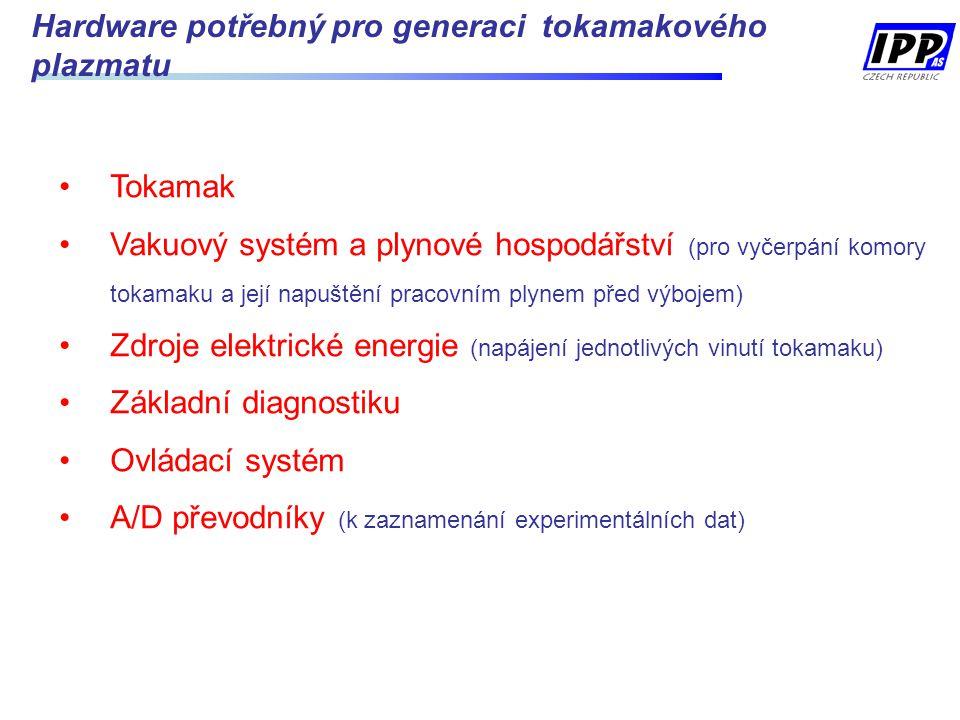 Tokamak Vakuový systém a plynové hospodářství (pro vyčerpání komory tokamaku a její napuštění pracovním plynem před výbojem) Zdroje elektrické energie (napájení jednotlivých vinutí tokamaku) Základní diagnostiku Ovládací systém A/D převodníky (k zaznamenání experimentálních dat) Hardware potřebný pro generaci tokamakového plazmatu