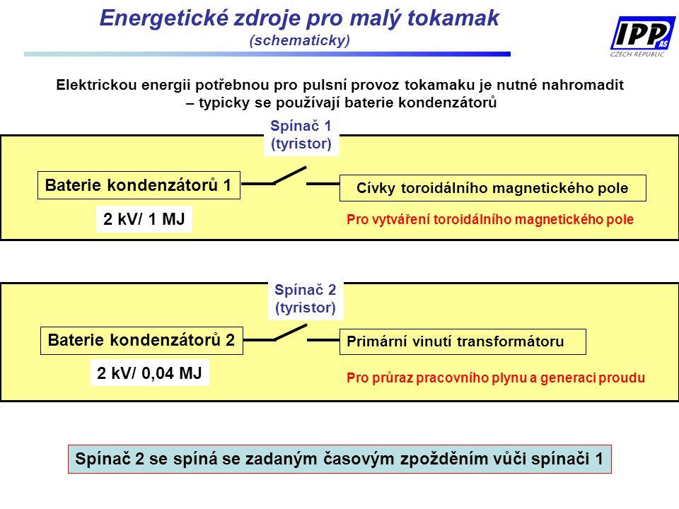 Energetické zdroje pro malý tokamak (schematicky) Baterie kondenzátorů 1 Cívky toroidálního magnetického pole Pro vytváření toroidálního magnetického pole Spínač 1 (tyristor) Primární vinutí transformátoru Pro průraz pracovního plynu a generaci proudu Spínač 2 (tyristor) Baterie kondenzátorů 2 Elektrickou energii potřebnou pro pulsní provoz tokamaku je nutné nahromadit – typicky se používají baterie kondenzátorů 2 kV/ 1 MJ 2 kV/ 0,04 MJ Spínač 2 se spíná se zadaným časovým zpožděním vůči spínači 1