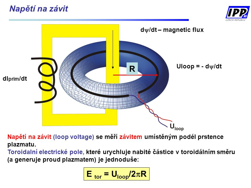 Napětí na závit Napětí na závit (loop voltage) se měří závitem umístěným podél prstence plazmatu. Toroidalní electrické pole, které urychluje nabité č