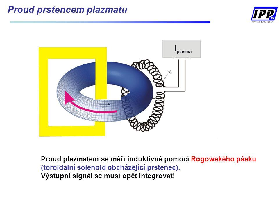 Proud prstencem plazmatu Proud plazmatem se měří induktivně pomocí Rogowského pásku (toroidalní solenoid obcházející prstenec). Výstupní signál se mus
