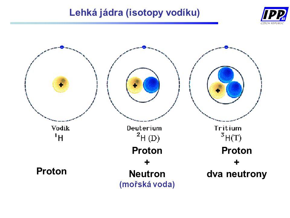 Lehká jádra (isotopy vodíku) Proton + Neutron (mořská voda) Proton + dva neutrony