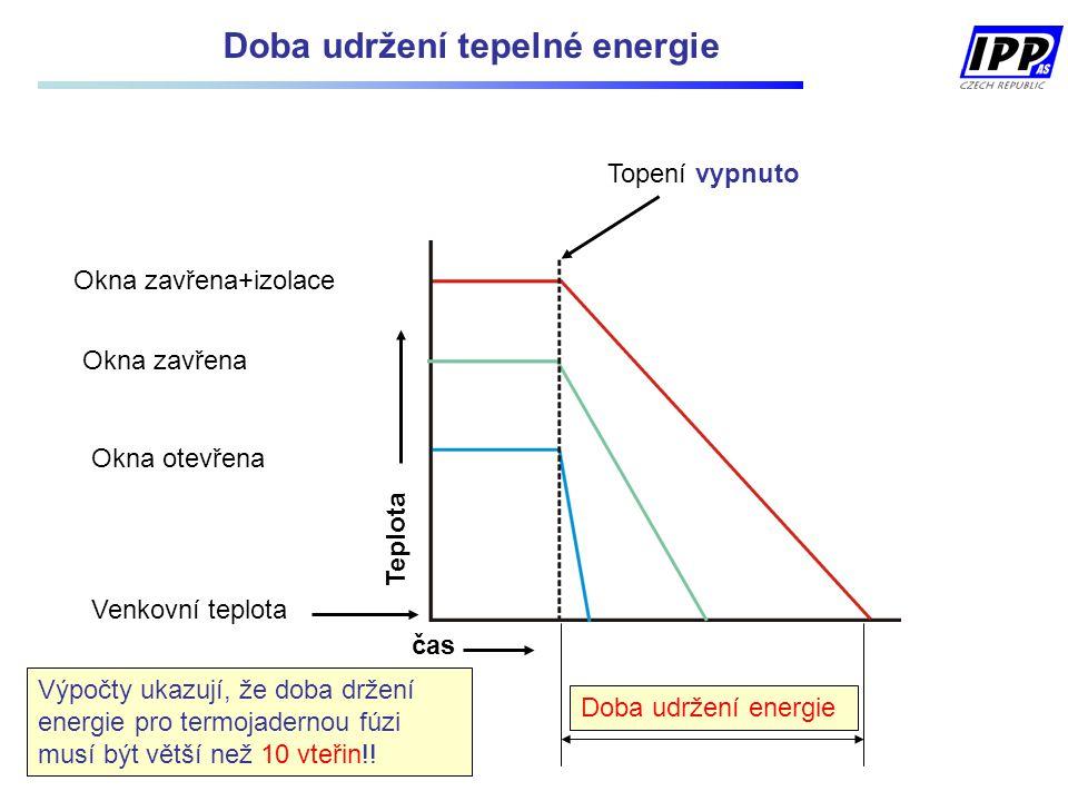 Doba udržení tepelné energie Okna otevřena Okna zavřena Okna zavřena+izolace Topení vypnuto Teplota čas Doba udržení energie Výpočty ukazují, že doba držení energie pro termojadernou fúzi musí být větší než 10 vteřin!.