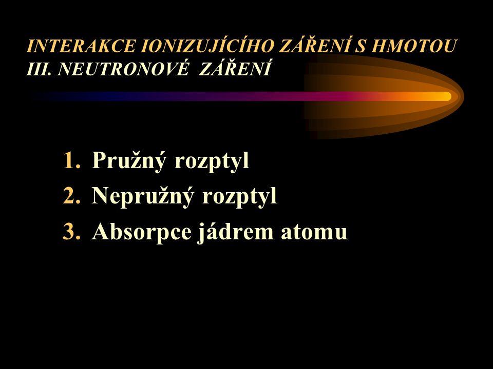 INTERAKCE IONIZUJÍCÍHO ZÁŘENÍ S HMOTOU III.