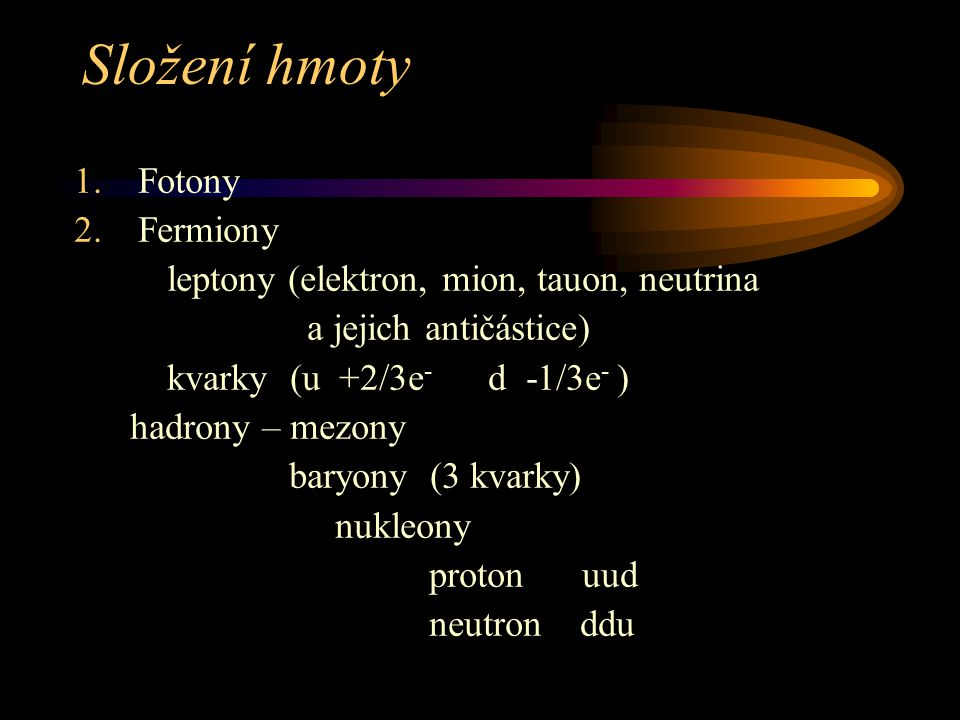 Složení hmoty 1.Fotony 2.Fermiony leptony (elektron, mion, tauon, neutrina a jejich antičástice) kvarky (u +2/3e - d -1/3e - ) hadrony – mezony baryony (3 kvarky) nukleony proton uud neutron ddu