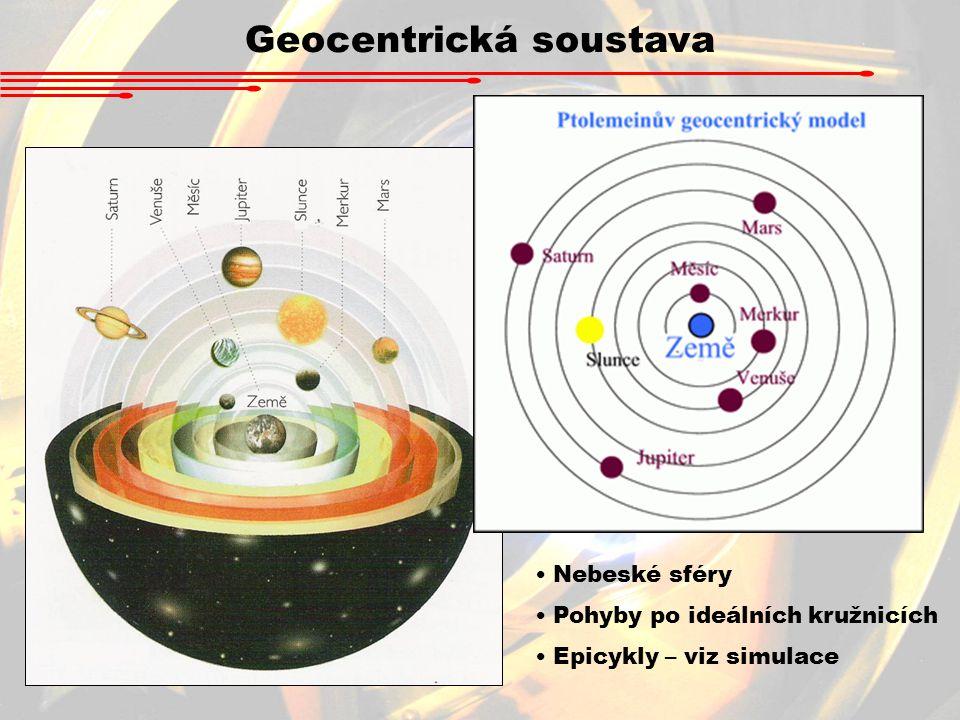 Nebeské sféry Pohyby po ideálních kružnicích Epicykly – viz simulace