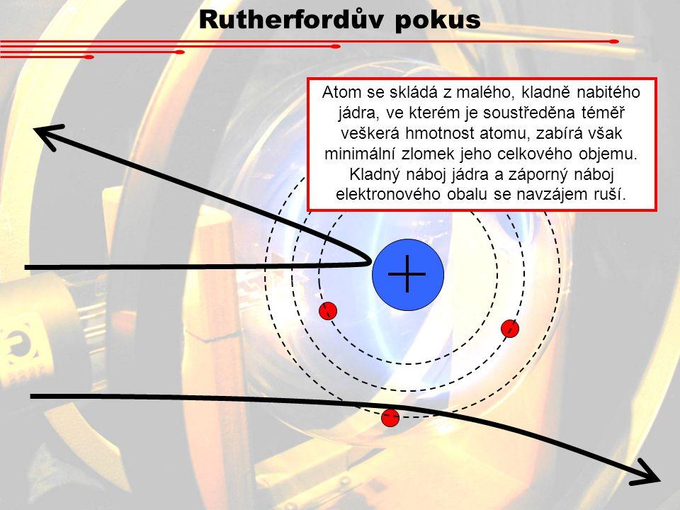 Atom se skládá z malého, kladně nabitého jádra, ve kterém je soustředěna téměř veškerá hmotnost atomu, zabírá však minimální zlomek jeho celkového objemu.
