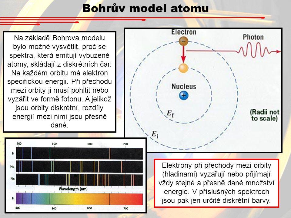Na základě Bohrova modelu bylo možné vysvětlit, proč se spektra, která emitují vybuzené atomy, skládají z diskrétních čar.