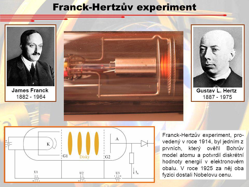 Franck-Hertzův experiment James Franck 1882 - 1964 Gustav L.