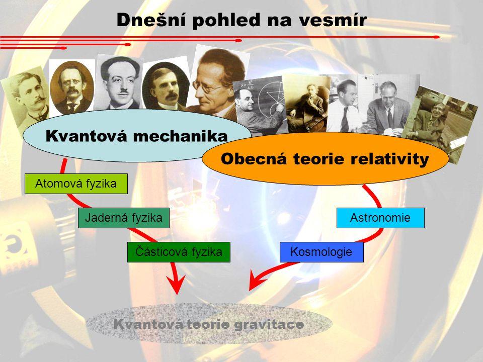 Dnešní pohled na vesmír Kvantová mechanikaObecná teorie relativity Atomová fyzika Jaderná fyzika Částicová fyzika Astronomie Kosmologie Kvantová teorie gravitace