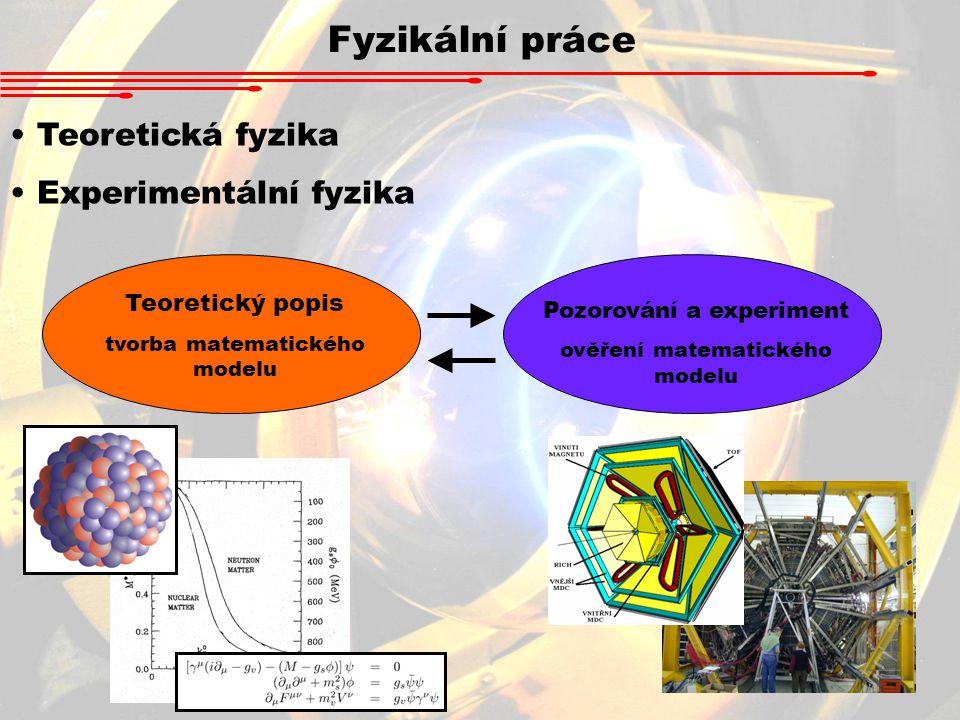 Fyzikální práce Teoretická fyzika Experimentální fyzika Teoretický popis tvorba matematického modelu Pozorování a experiment ověření matematického modelu