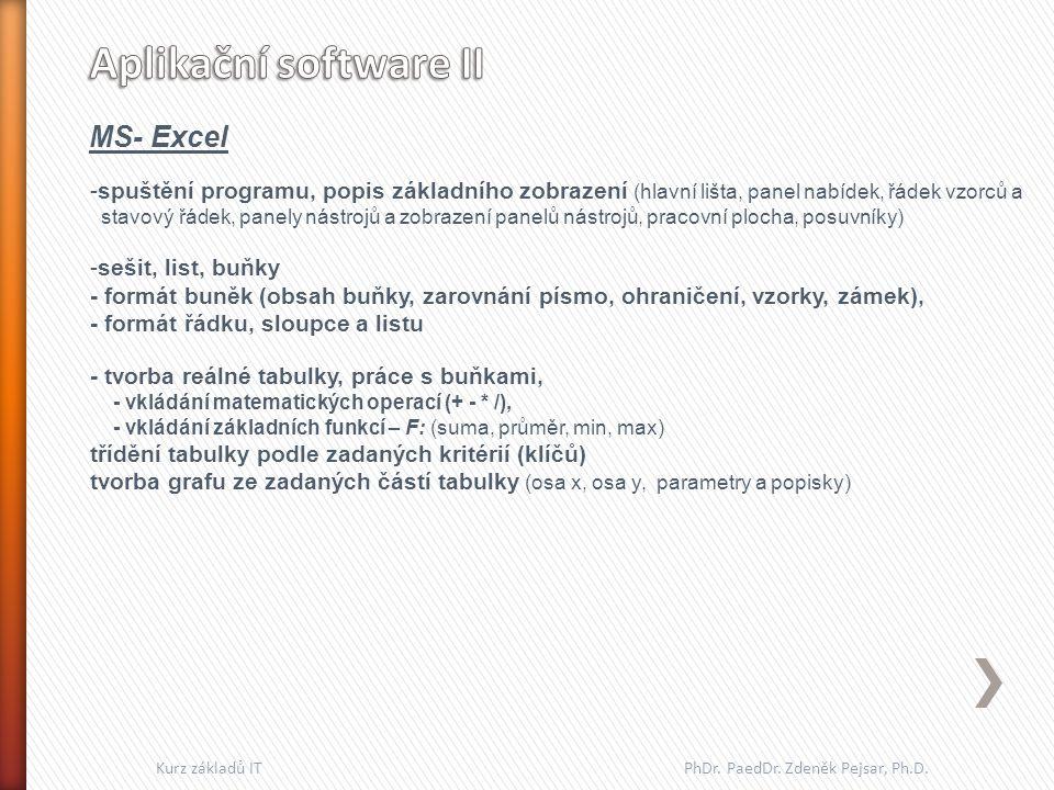-spuštění programu, popis základního zobrazení (hlavní lišta, panel nabídek, řádek vzorců a stavový řádek, panely nástrojů a zobrazení panelů nástrojů