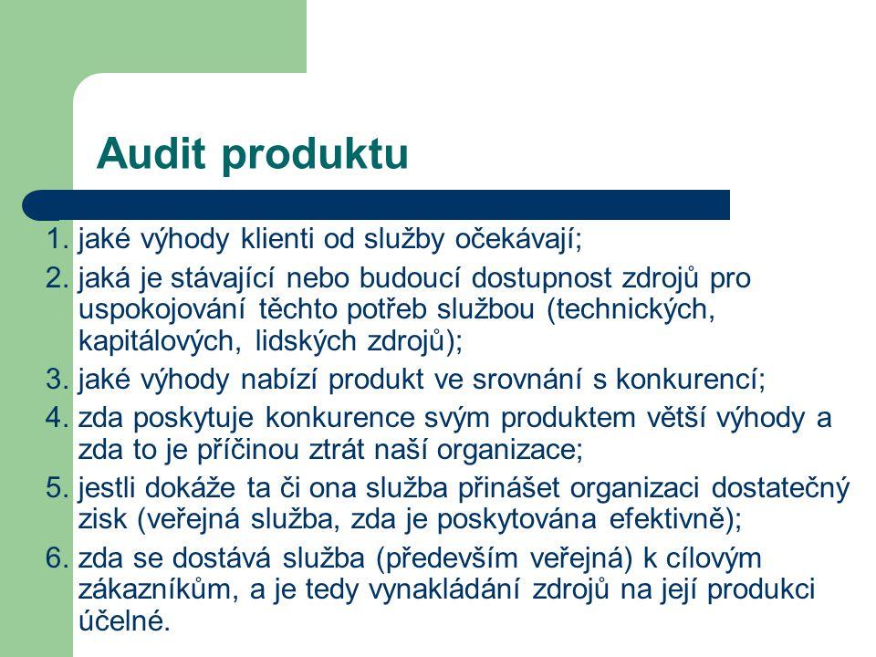Audit produktu 1.jaké výhody klienti od služby očekávají; 2.jaká je stávající nebo budoucí dostupnost zdrojů pro uspokojování těchto potřeb službou (t