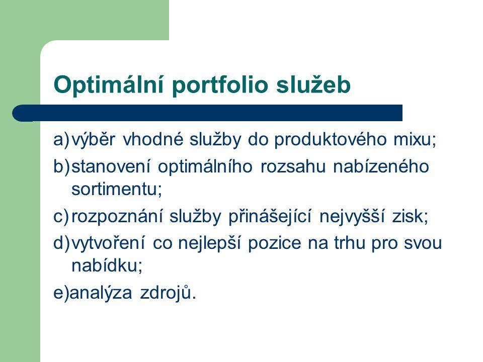 Optimální portfolio služeb a)výběr vhodné služby do produktového mixu; b)stanovení optimálního rozsahu nabízeného sortimentu; c)rozpoznání služby přin