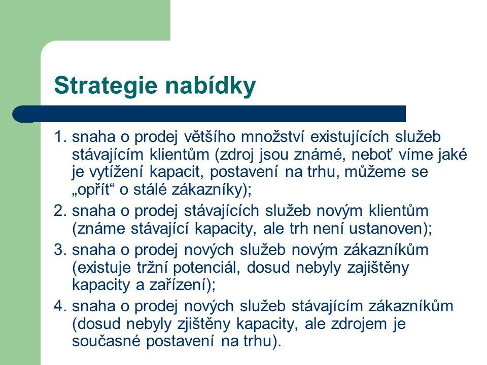Strategie nabídky 1.snaha o prodej většího množství existujících služeb stávajícím klientům (zdroj jsou známé, neboť víme jaké je vytížení kapacit, po