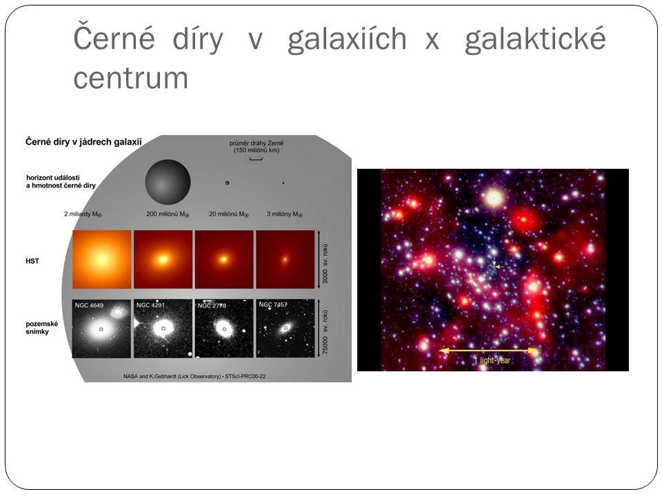 Černé díry v galaxiích x galaktické centrum