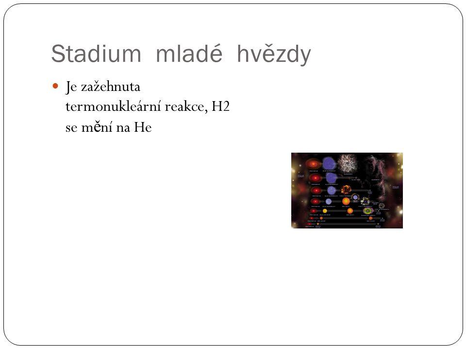 Stadium mladé hvězdy Je zažehnuta termonukleární reakce, H2 se m ě ní na He