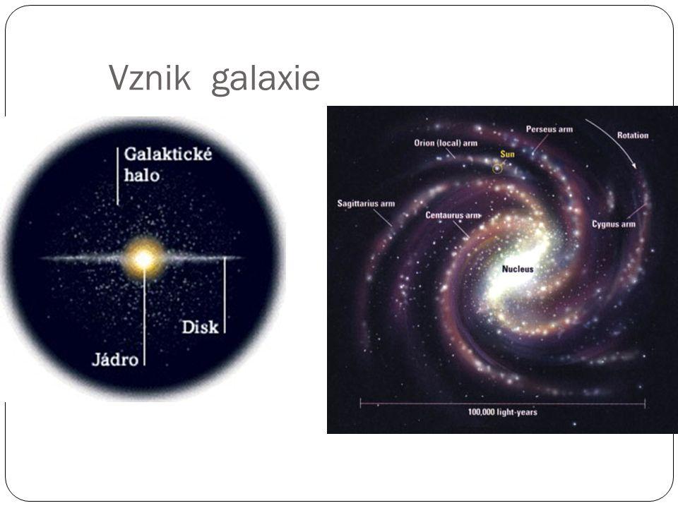 Vznik galaxie