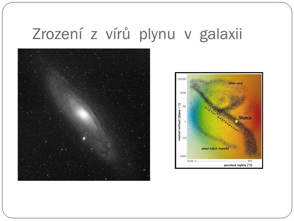 Zrození z vírů plynu v galaxii
