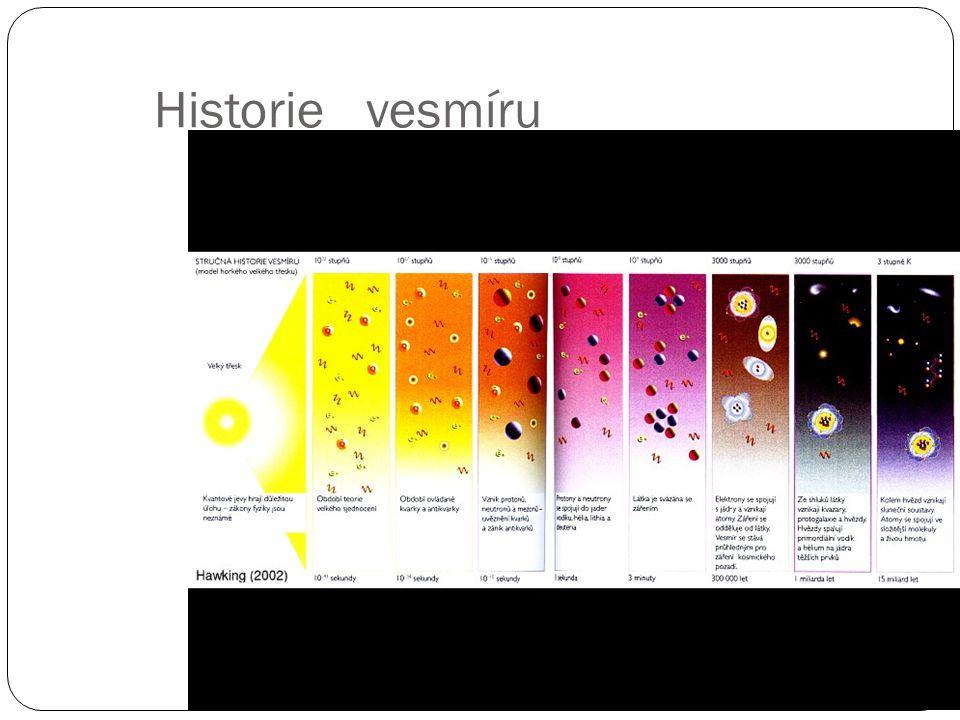 Historie vesmíru