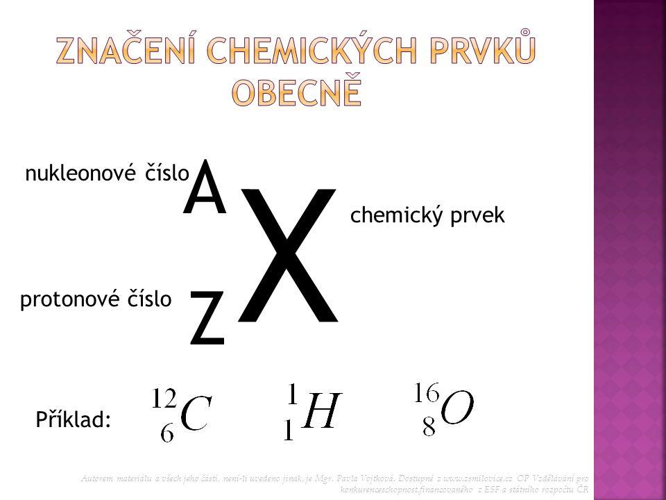 X A Z chemický prvek nukleonové číslo protonové číslo Příklad: Autorem materiálu a všech jeho částí, není-li uvedeno jinak, je Mgr. Pavla Vojtková. Do