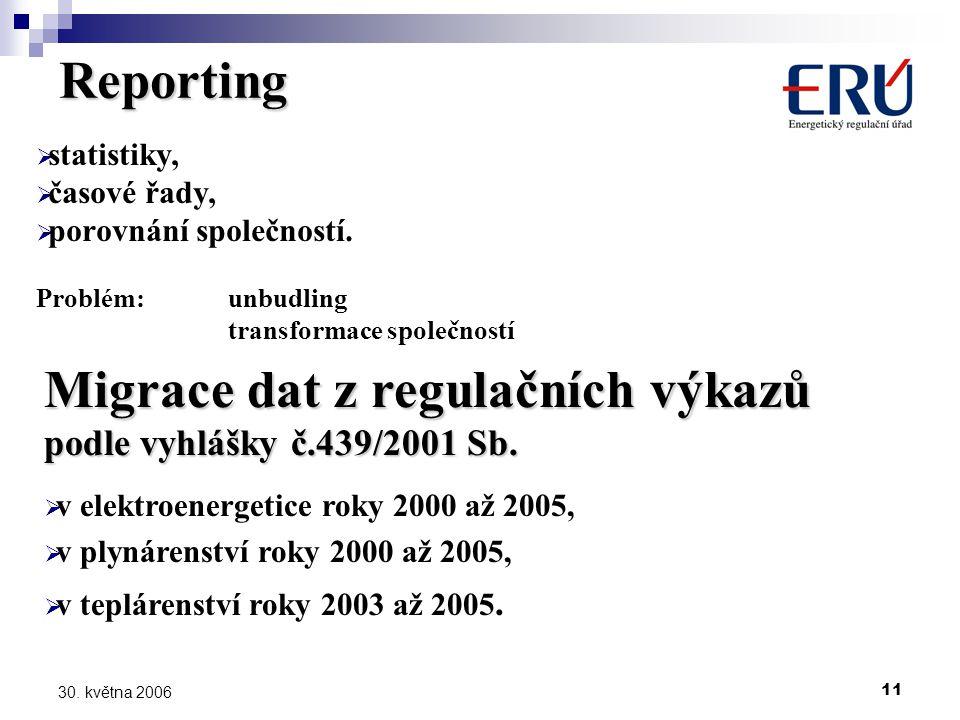 11 30. května 2006 Reporting  statistiky,  časové řady,  porovnání společností.