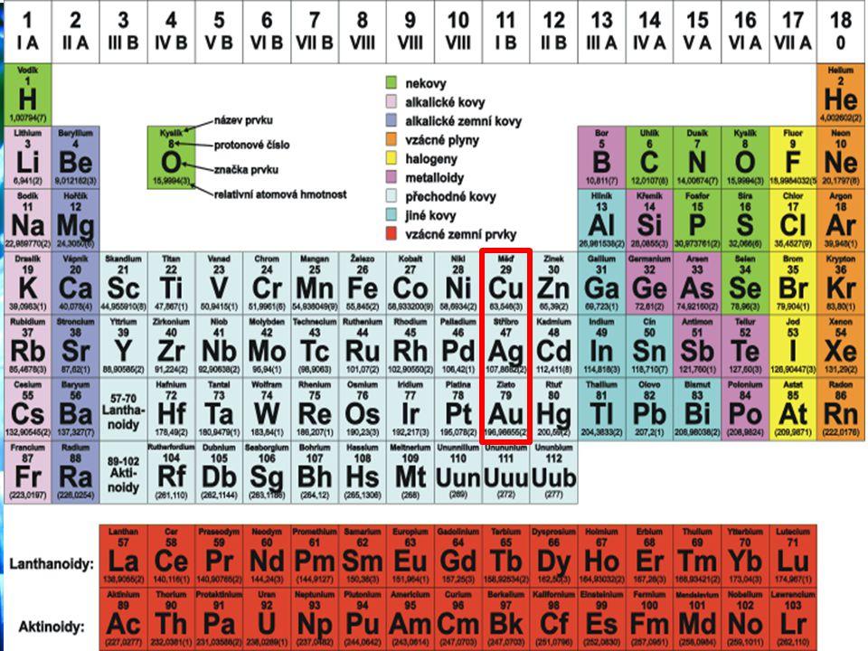 Č.projektu : CZ.1.07/1.1.06/03.0057 Vlastnosti Vysoce vodivá Cu + voda + teplo P ř íme slu č ování s : Halogeny, O 2,S, Se,Te Cu 2 O 3, hexafluorom ě ditan draselný K3[CuF6]