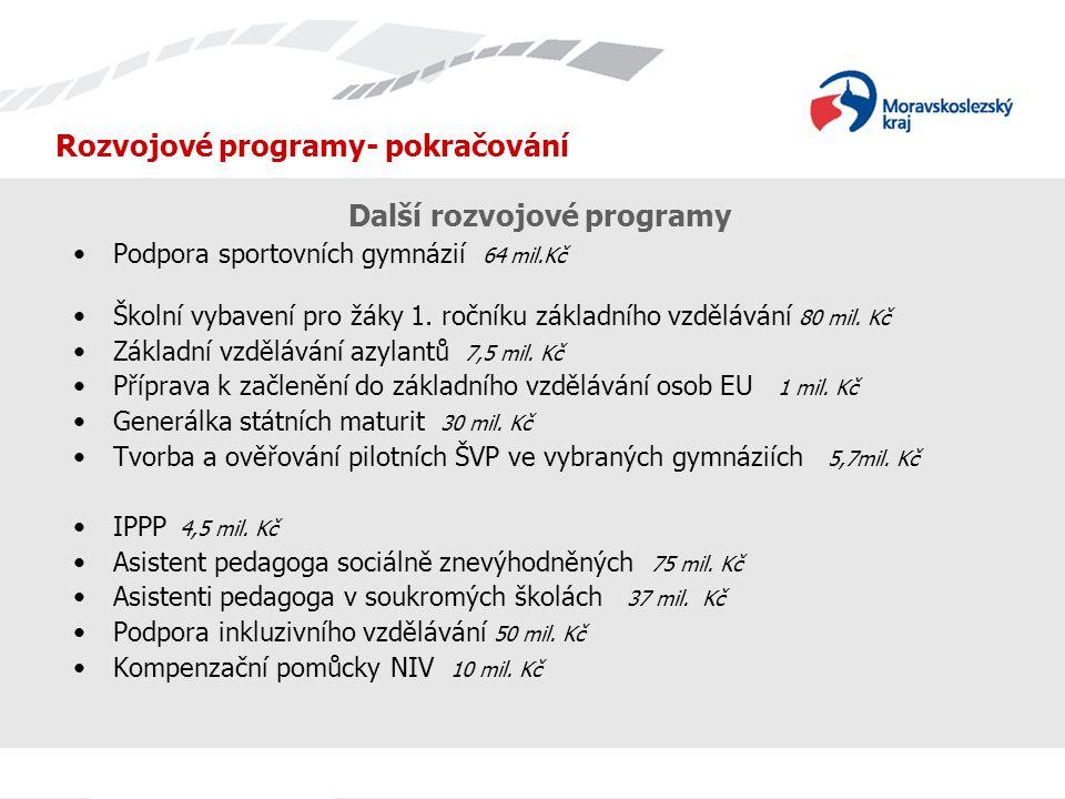 Rozvojové programy- pokračování Další rozvojové programy Podpora sportovních gymnázií 64 mil.Kč Školní vybavení pro žáky 1.