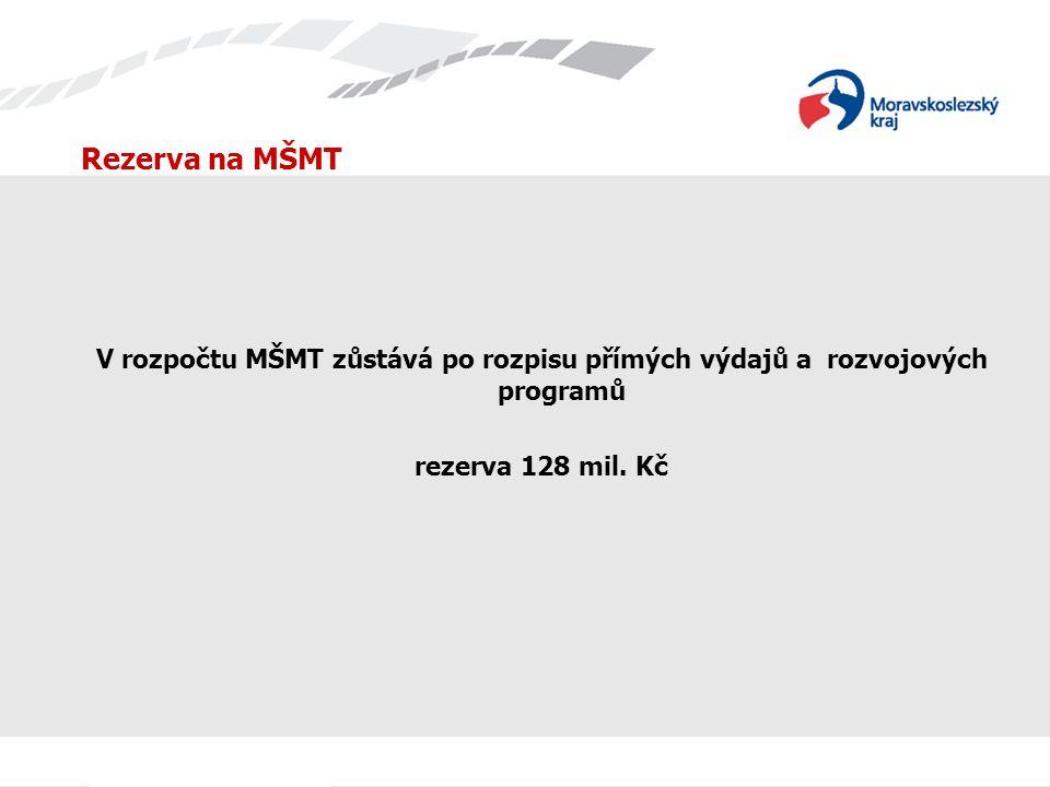 Rezerva na MŠMT V rozpočtu MŠMT zůstává po rozpisu přímých výdajů a rozvojových programů rezerva 128 mil.
