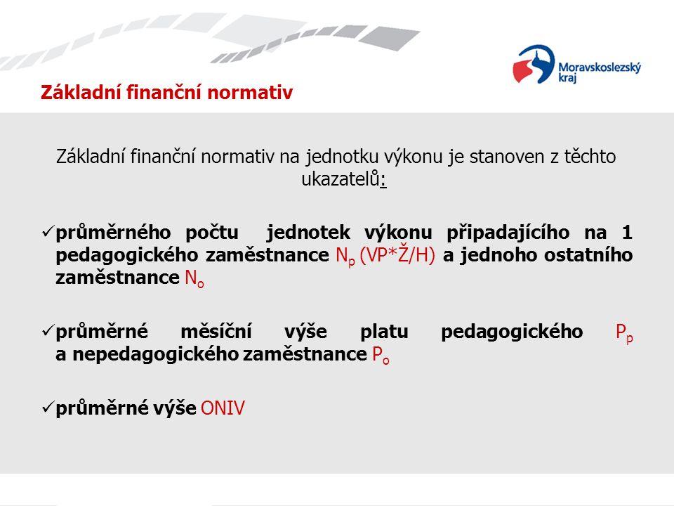 Základní finanční normativ Základní finanční normativ na jednotku výkonu je stanoven z těchto ukazatelů: průměrného počtu jednotek výkonu připadajícího na 1 pedagogického zaměstnance N p (VP*Ž/H) a jednoho ostatního zaměstnance N o průměrné měsíční výše platu pedagogického P p a nepedagogického zaměstnance P o průměrné výše ONIV