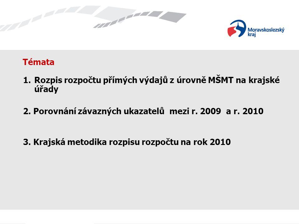 1.Rozpis rozpočtu přímých výdajů z MŠMT na KÚ v mil.