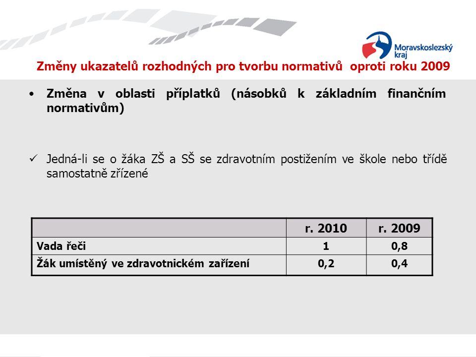 Změny ukazatelů rozhodných pro tvorbu normativů oproti roku 2009 Změna v oblasti příplatků (násobků k základním finančním normativům) Jedná-li se o žáka ZŠ a SŠ se zdravotním postižením ve škole nebo třídě samostatně zřízené r.