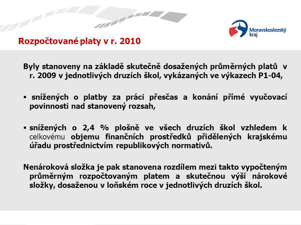 Rozpočtované platy v r. 2010 Byly stanoveny na základě skutečně dosažených průměrných platů v r.