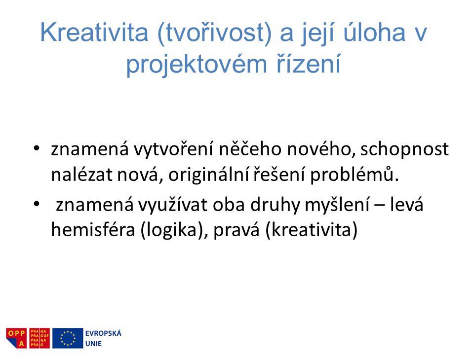 Kreativita (tvořivost) a její úloha v projektovém řízení znamená vytvoření něčeho nového, schopnost nalézat nová, originální řešení problémů. znamená