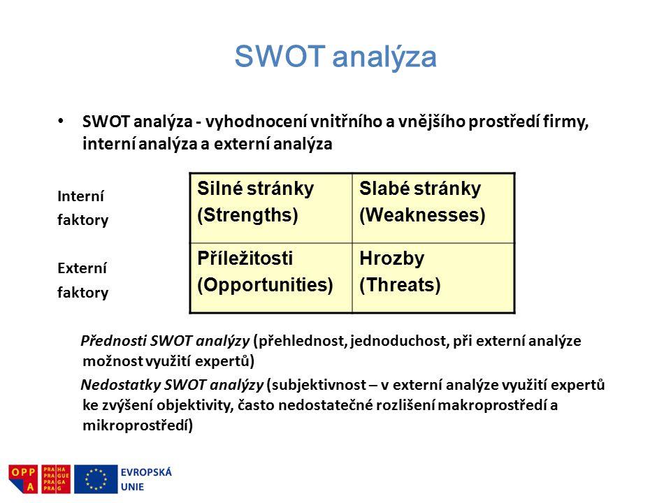 SWOT analýza SWOT analýza - vyhodnocení vnitřního a vnějšího prostředí firmy, interní analýza a externí analýza Interní faktory Externí faktory Přednosti SWOT analýzy (přehlednost, jednoduchost, při externí analýze možnost využití expertů) Nedostatky SWOT analýzy (subjektivnost – v externí analýze využití expertů ke zvýšení objektivity, často nedostatečné rozlišení makroprostředí a mikroprostředí) Silné stránky (Strengths) Slabé stránky (Weaknesses) Příležitosti (Opportunities) Hrozby (Threats)