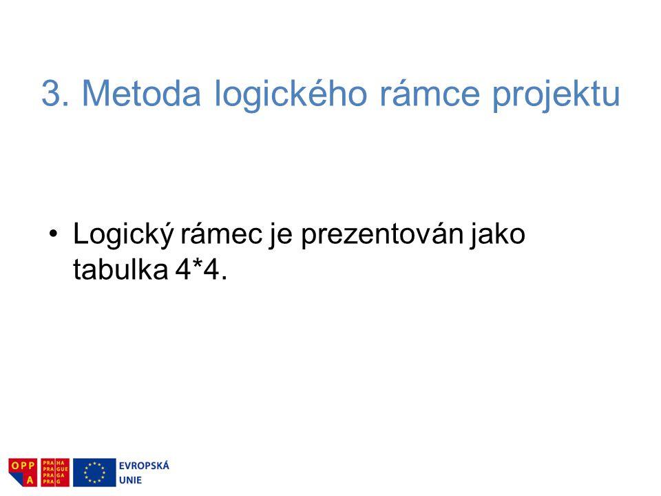 Logický rámec je prezentován jako tabulka 4*4. 3. Metoda logického rámce projektu