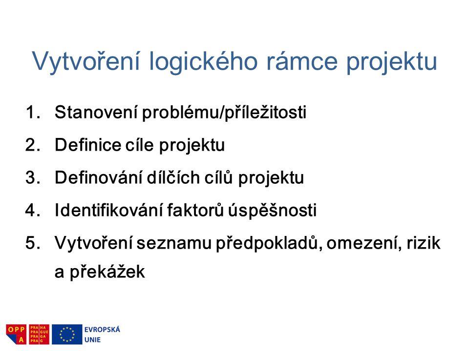 Vytvoření logického rámce projektu 1.Stanovení problému/příležitosti 2.Definice cíle projektu 3.Definování dílčích cílů projektu 4.Identifikování faktorů úspěšnosti 5.Vytvoření seznamu předpokladů, omezení, rizik a překážek