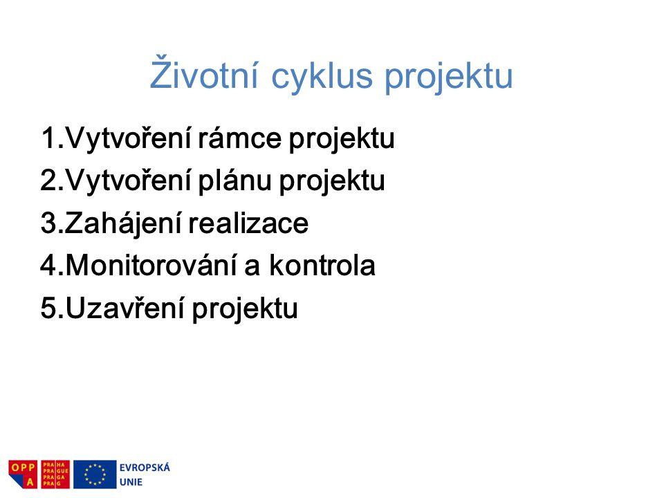 Životní cyklus projektu 1.Vytvoření rámce projektu 2.Vytvoření plánu projektu 3.Zahájení realizace 4.Monitorování a kontrola 5.Uzavření projektu