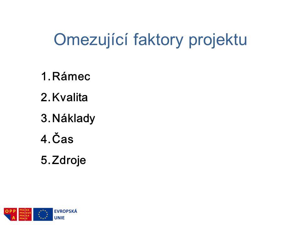 Omezující faktory projektu 1.Rámec 2.Kvalita 3.Náklady 4.Čas 5.Zdroje