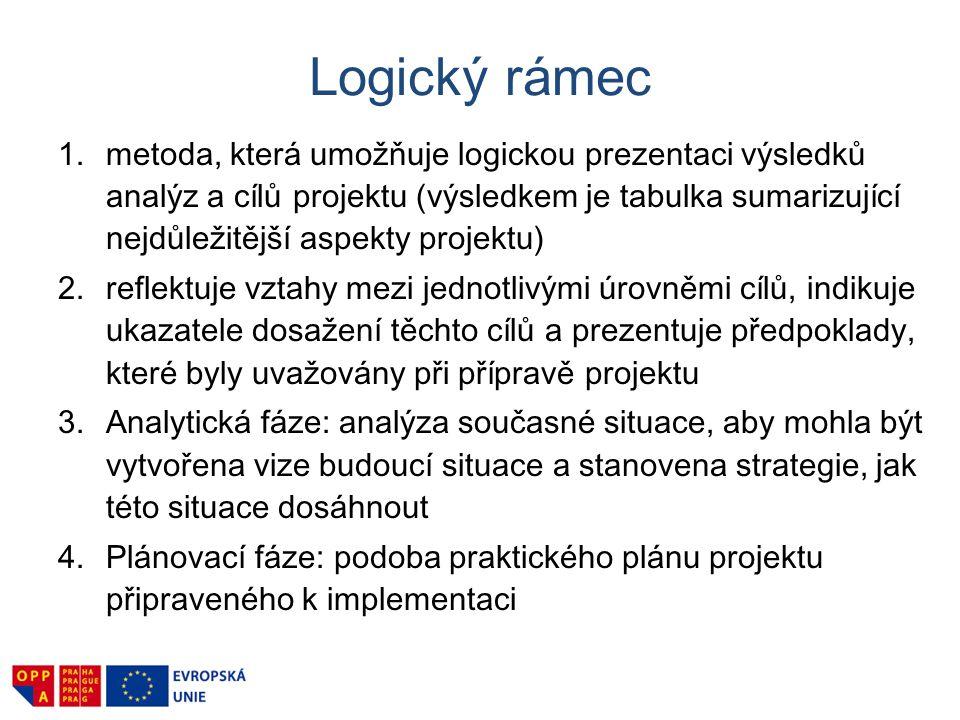 Logický rámec 1.metoda, která umožňuje logickou prezentaci výsledků analýz a cílů projektu (výsledkem je tabulka sumarizující nejdůležitější aspekty projektu) 2.reflektuje vztahy mezi jednotlivými úrovněmi cílů, indikuje ukazatele dosažení těchto cílů a prezentuje předpoklady, které byly uvažovány při přípravě projektu 3.Analytická fáze: analýza současné situace, aby mohla být vytvořena vize budoucí situace a stanovena strategie, jak této situace dosáhnout 4.Plánovací fáze: podoba praktického plánu projektu připraveného k implementaci