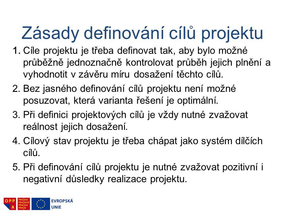 Zásady definování cílů projektu 1.Cíle projektu je třeba definovat tak, aby bylo možné průběžně jednoznačně kontrolovat průběh jejich plnění a vyhodnotit v závěru míru dosažení těchto cílů.
