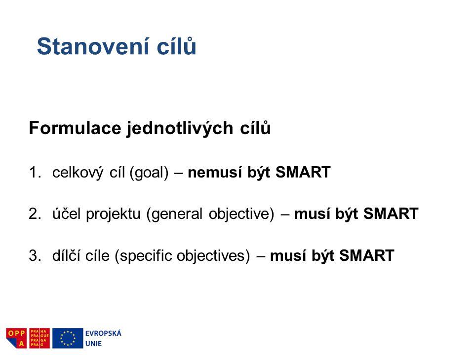 Stanovení cílů Formulace jednotlivých cílů 1.celkový cíl (goal) – nemusí být SMART 2.účel projektu (general objective) – musí být SMART 3.dílčí cíle (specific objectives) – musí být SMART