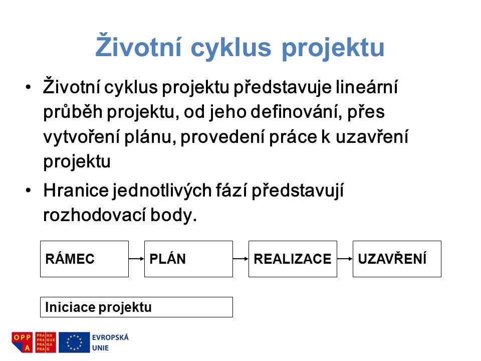 Životní cyklus projektu představuje lineární průběh projektu, od jeho definování, přes vytvoření plánu, provedení práce k uzavření projektu Hranice jednotlivých fází představují rozhodovací body.