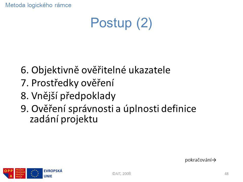 ©AIT, 200 8 48 Postup (2) 6.Objektivně ověřitelné ukazatele 7.