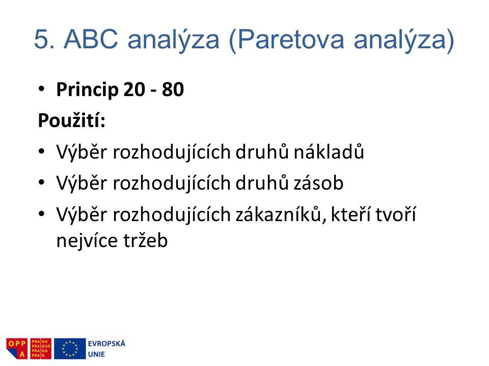 5. ABC analýza (Paretova analýza) Princip 20 - 80 Použití: Výběr rozhodujících druhů nákladů Výběr rozhodujících druhů zásob Výběr rozhodujících zákaz